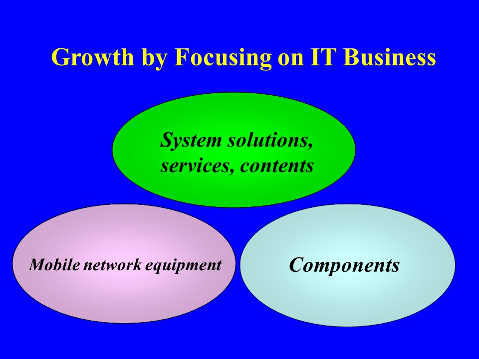 Growth by Focusing on IT Business Mobile network equipment System solutions, services, contents Components