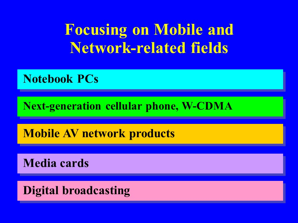 Notebook PCs Focusing on Mobile and Network-related fields Next-generation cellular phone, W-CDMA Mobile AV network products Media cards Digital broad