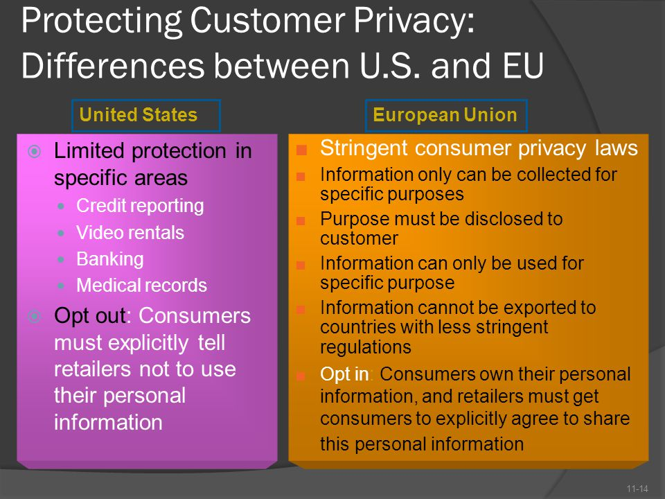 Protecting Customer Privacy: Differences between U.S. and EU  Limited protection in specific areas Credit reporting Video rentals Banking Medical rec