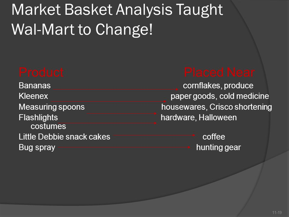 Market Basket Analysis Taught Wal-Mart to Change! Product Placed Near Bananas cornflakes, produce Kleenex paper goods, cold medicine Measuring spoons