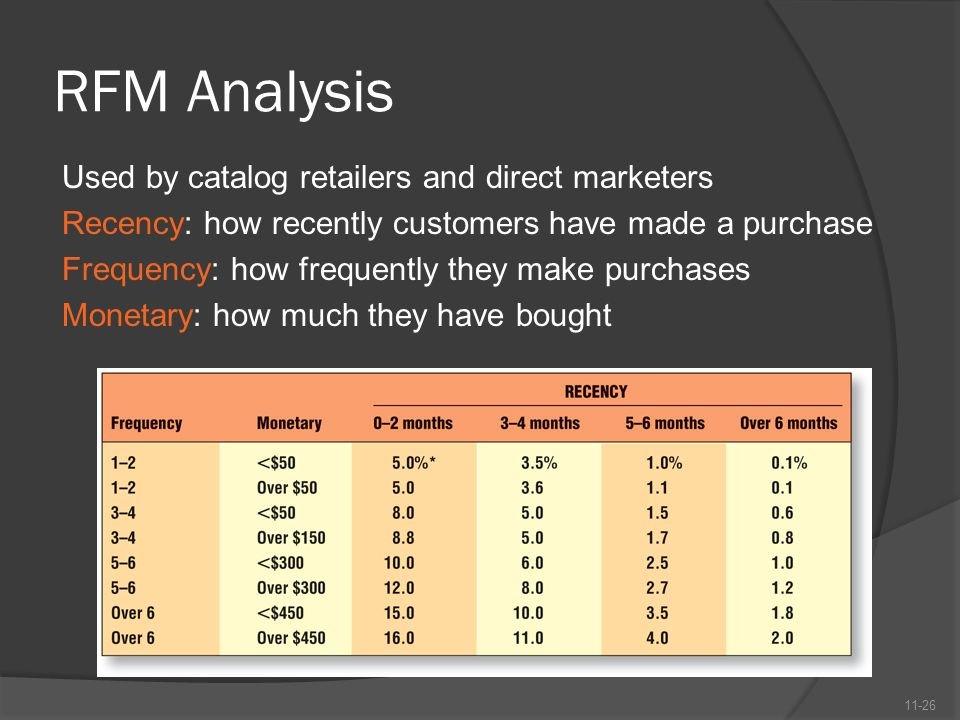 RFM Analysis Used by catalog retailers and direct marketers Recency: how recently customers have made a purchase Frequency: how frequently they make p