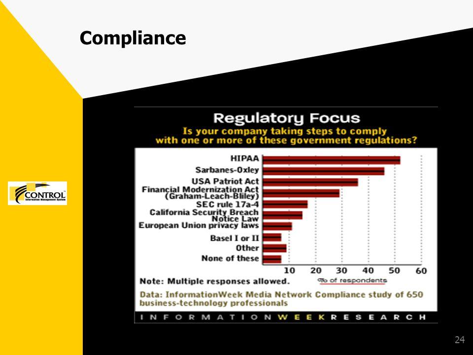 24 Compliance