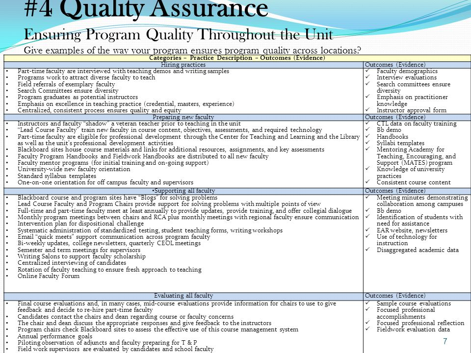 #4 Quality Assurance Ensuring Program Quality Throughout the Unit (Continued) Communicating with facultyOutcomes (Evidence) Candidates meet with chairs or advisors to assess progress in the program and receive support with concerns Full-time faculty teach at RCA locations The advisory boards provide feedback from practitioners to improve programs Frequent Phone and email communication Program retreats, monthly program meetings Candidate testimony Consistent understanding of academic operations among all in each program Professional DevelopmentOutcomes (Evidence) Attendance at CCTC workshops and conferences Conference attendance and presentation Thought Leaders highlighted faculty scholarship BTSA induction regional and Cal Council meetings Staff keep faculty informed PD chart Promotes scholarly activity Supporting CandidatesOutcomes (Evidence) Curriculum Labs at all sites All candidates have a designated advisor & program head Candidates meet with chairs or advisors to assess progress in the program and receive support with concerns Programs have course sequence charts so that candidates assess progress or plan for out of sequence course enrollment Intervention process for struggling candidates at regional campuses Full-time faculty available at all locations Check points ensure candidates meet all requirements CBEST workshops Student Teaching retreats Three years of Title V pathway from Citrus College (a nearby community college) Articulation agreements with many community colleges More online courses and technology support for learning Library support for students both on and off campus Learning Enhancement Center supports students in writing Course improvements (higher course evals) Sample sequence charts Areas for continuing improvementOutcomes (Evidence) 1.Post-pilot implementation of the Peer Observation procedure which is intended to provide feedback to full and part-time faculty.