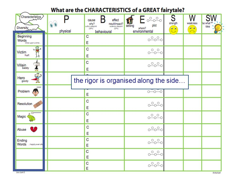 the rigor is organised along the side…
