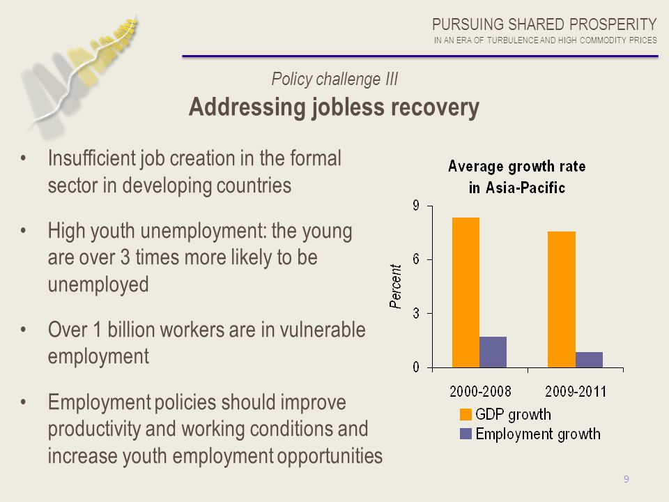 9 Policy challenge III Addressing jobless recovery Insufficient job creation in the formal sector in developing countries High youth unemployment: the