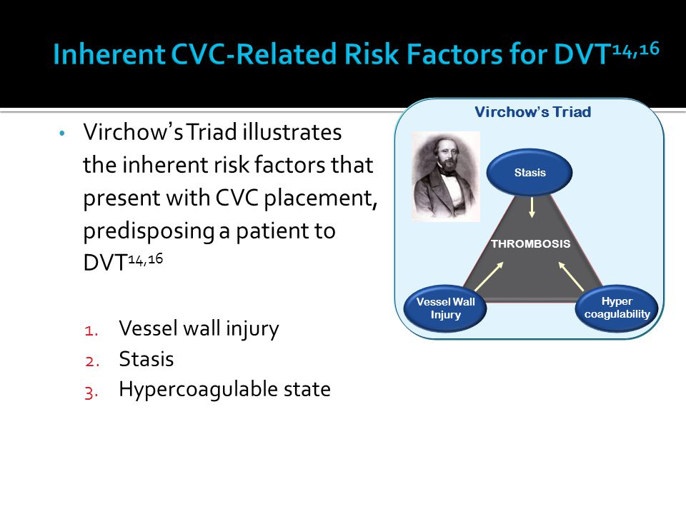 Virchow's Triad illustrates the inherent risk factors that present with CVC placement, predisposing a patient to DVT 14,16 1.
