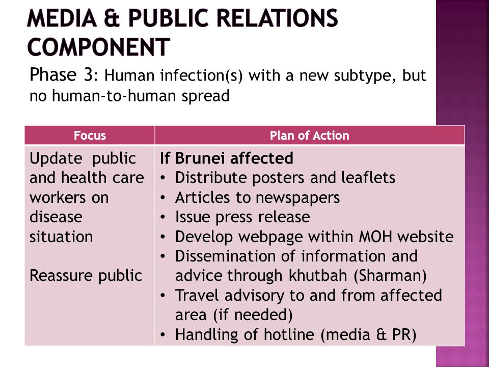 FocusPlan of Action Update public and health care workers on disease situation Reassure public If Brunei affected Distribute posters and leaflets Articles to newspapers Issue press release Develop webpage within MOH website Dissemination of information and advice through khutbah (Sharman) Travel advisory to and from affected area (if needed) Handling of hotline (media & PR) Phase 3 : Human infection(s) with a new subtype, but no human-to-human spread