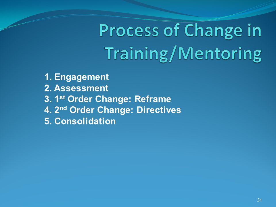 31 1. Engagement 2. Assessment 3. 1 st Order Change: Reframe 4. 2 nd Order Change: Directives 5. Consolidation