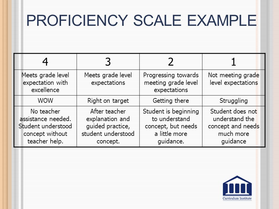 PROFICIENCY SCALE EXAMPLE 4321 Meets grade level expectation with excellence Meets grade level expectations Progressing towards meeting grade level expectations Not meeting grade level expectations WOWRight on targetGetting thereStruggling No teacher assistance needed.