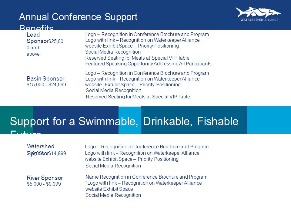 Annual Conference Support Benefits Lead Sponsor $25,00 0 and above Logo – Recognition in Conference Brochure and Program Logo with link – Recognition on Waterkeeper Alliance website Exhibit Space – Priority Positioning Social Media Recognition Reserved Seating for Meals at Special VIP Table Featured Speaking Opportunity Addressing All Participants Basin Sponsor $15,000 - $24,999 Logo – Recognition in Conference Brochure and Program Logo with link – Recognition on Waterkeeper Alliance website Exhibit Space – Priority Positioning Social Media Recognition Reserved Seating for Meals at Special VIP Table Support for a Swimmable, Drinkable, Fishable Future Watershed Sponsor Logo – Recognition in Conference Brochure and Program Logo with link – Recognition on Waterkeeper Alliance website Exhibit Space – Priority Positioning Social Media Recognition $10,000 - $14,999 River Sponsor $5,000 - $9,999 Name Recognition in Conference Brochure and Program Logo with link – Recognition on Waterkeeper Alliance website Exhibit Space Social Media Recognition