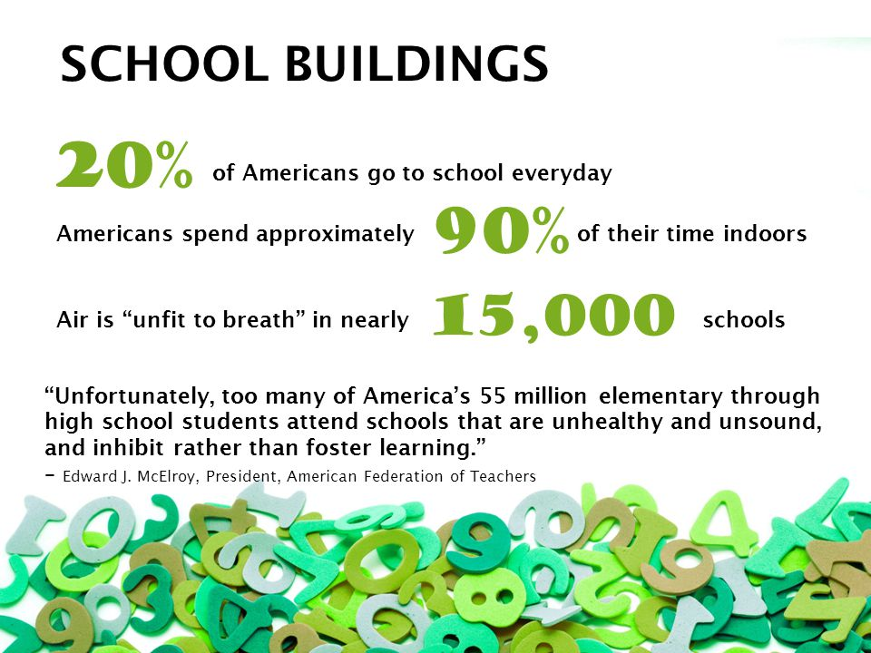 GREEN SCHOOLS ENHANCE LEARNING 1.INDOOR AIR QUALITY 2.ACOUSTICS 3.THERMAL COMFORT 4.LIGHTING 5.EXPERIENTIAL LEARNING