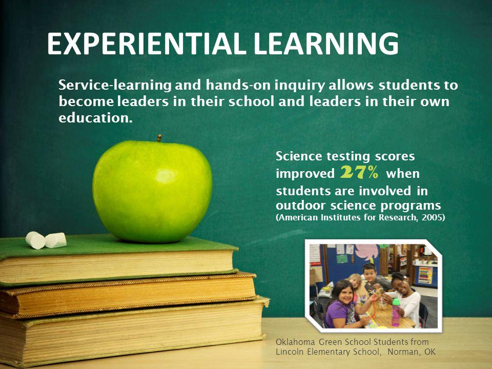 INTERDISCIPLINARY PLT GreenSchools.