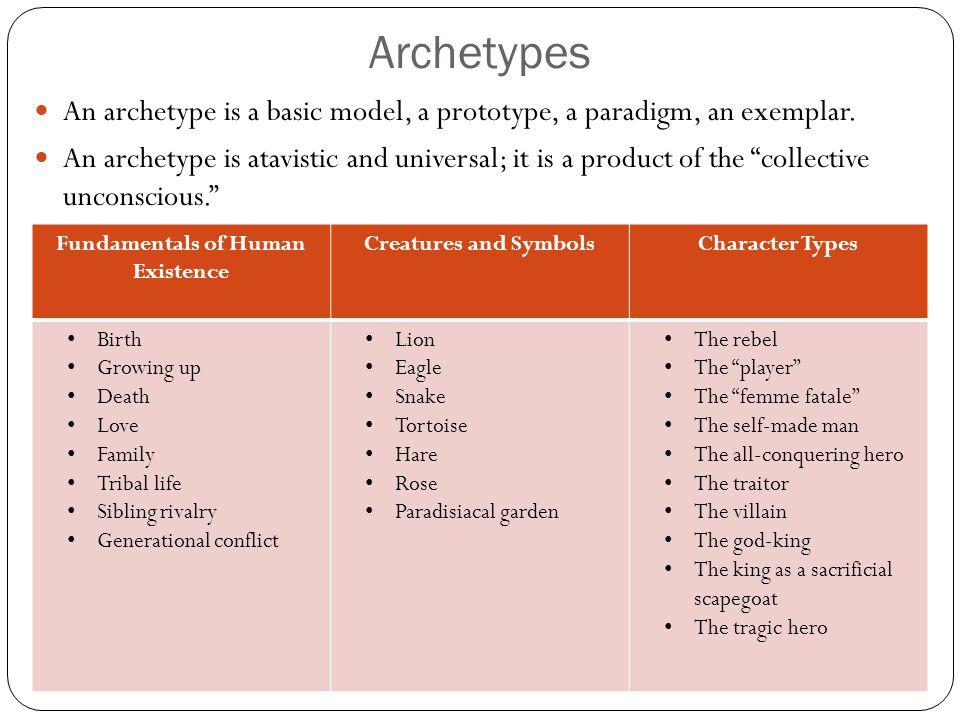 Archetypes An archetype is a basic model, a prototype, a paradigm, an exemplar.