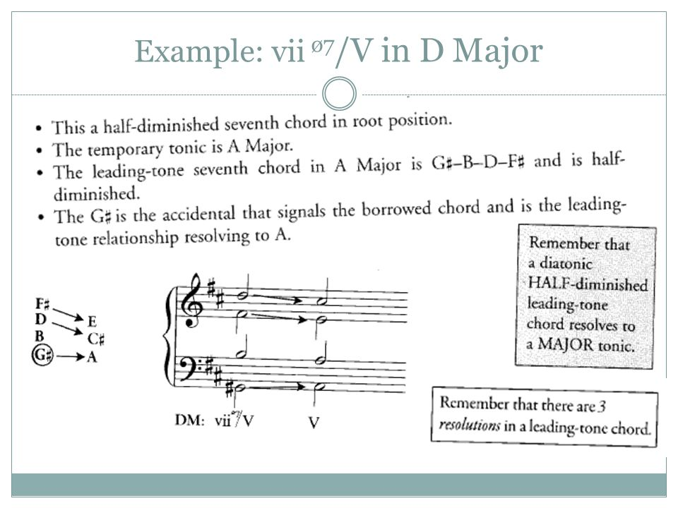 Example: vii ø7 /V in D Major