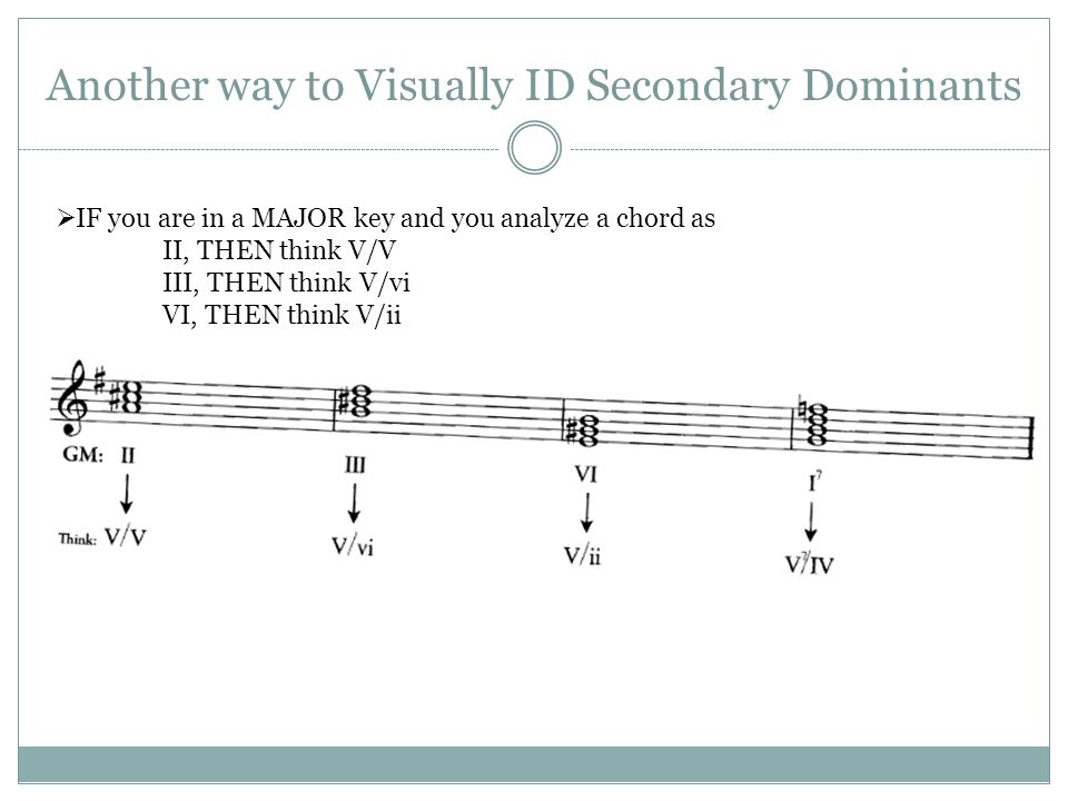 Another way to Visually ID Secondary Dominants  IF you are in a MAJOR key and you analyze a chord as II, THEN think V/V III, THEN think V/vi VI, THEN think V/ii