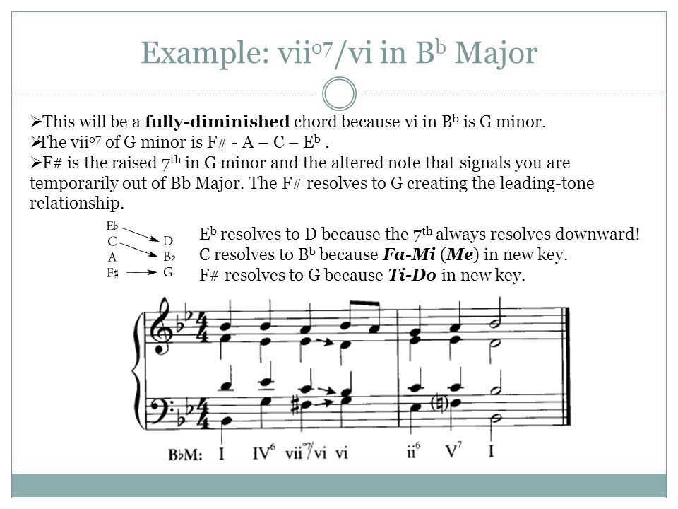 Example: in E b Major  This is the dominant seventh chord in first inversion in the key of A b Major.