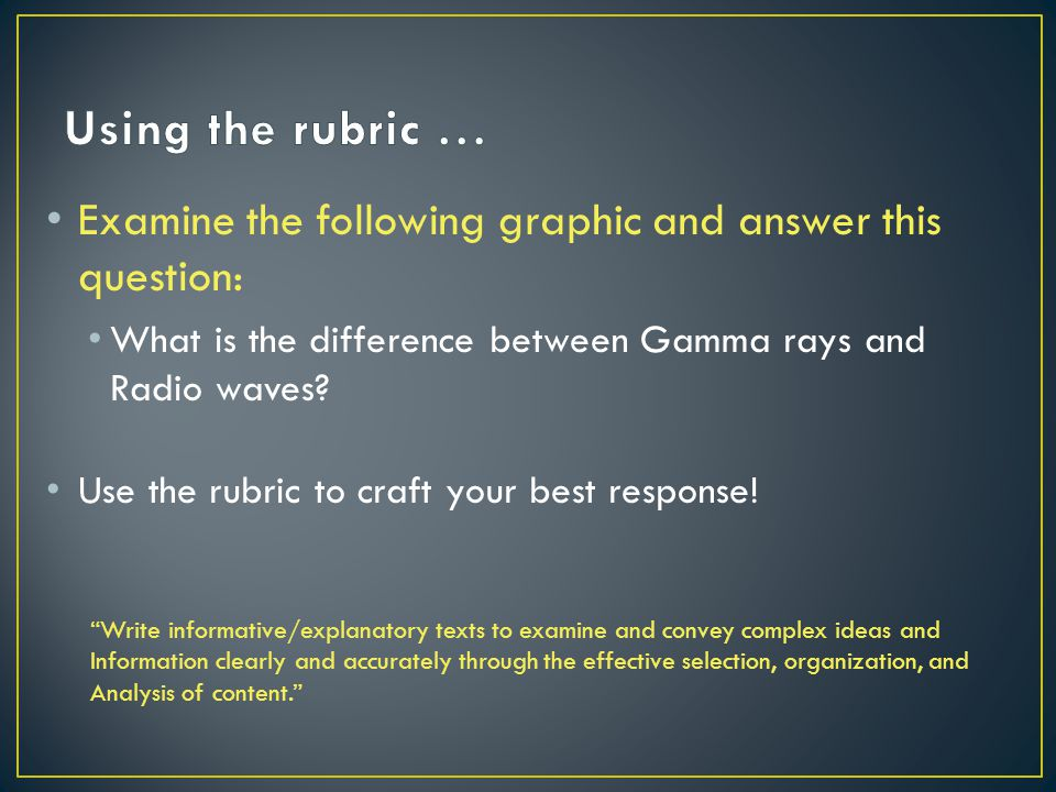 Examine the following graphic and answer this question: What is the difference between Gamma rays and Radio waves.