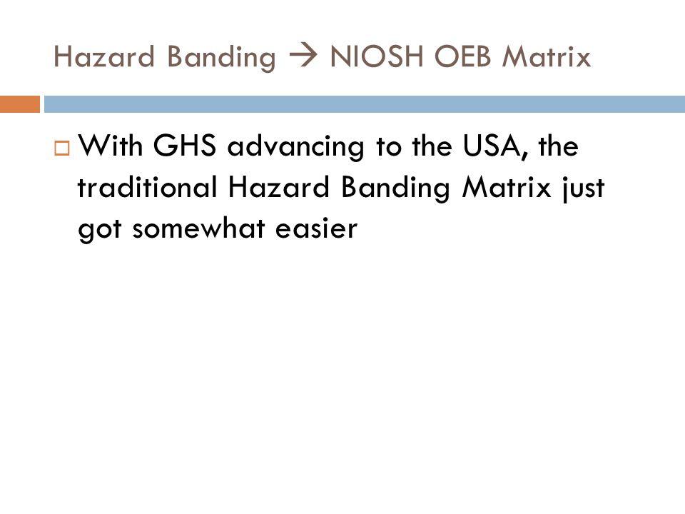 Hazard Banding  NIOSH OEB Matrix  With GHS advancing to the USA, the traditional Hazard Banding Matrix just got somewhat easier