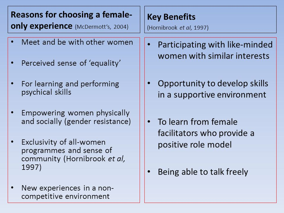 Reasons for choosing a female- only experience (McDermott's, 2004) Meet and be with other women Perceived sense of 'equality' For learning and performing psychical skills Empowering women physically and socially (gender resistance) Exclusivity of all-women programmes and sense of community (Hornibrook et al, 1997) New experiences in a non- competitive environment Key Benefits (Hornibrook et al, 1997) Participating with like-minded women with similar interests Opportunity to develop skills in a supportive environment To learn from female facilitators who provide a positive role model Being able to talk freely