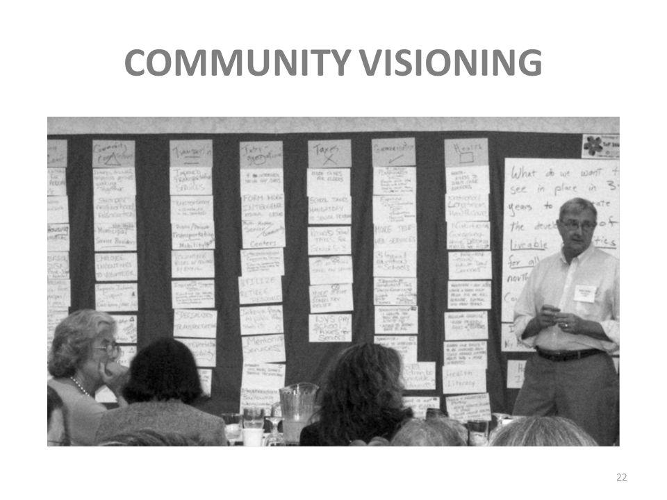 COMMUNITY VISIONING 22
