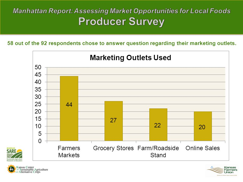 58 out of the 92 respondents chose to answer question regarding their marketing outlets.