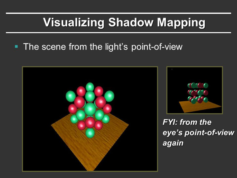 Visualizing Shadow Mapping  The scene from the light's point-of-view FYI: from the eye's point-of-view again