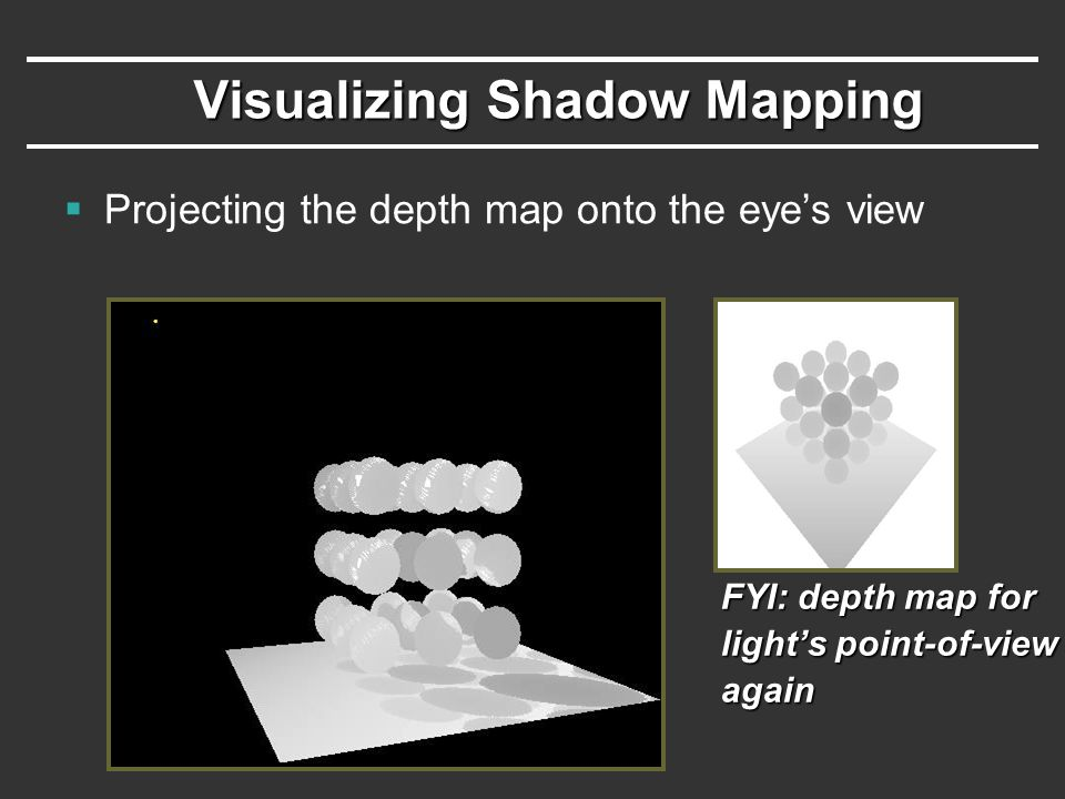 Visualizing Shadow Mapping  Projecting the depth map onto the eye's view FYI: depth map for light's point-of-view again