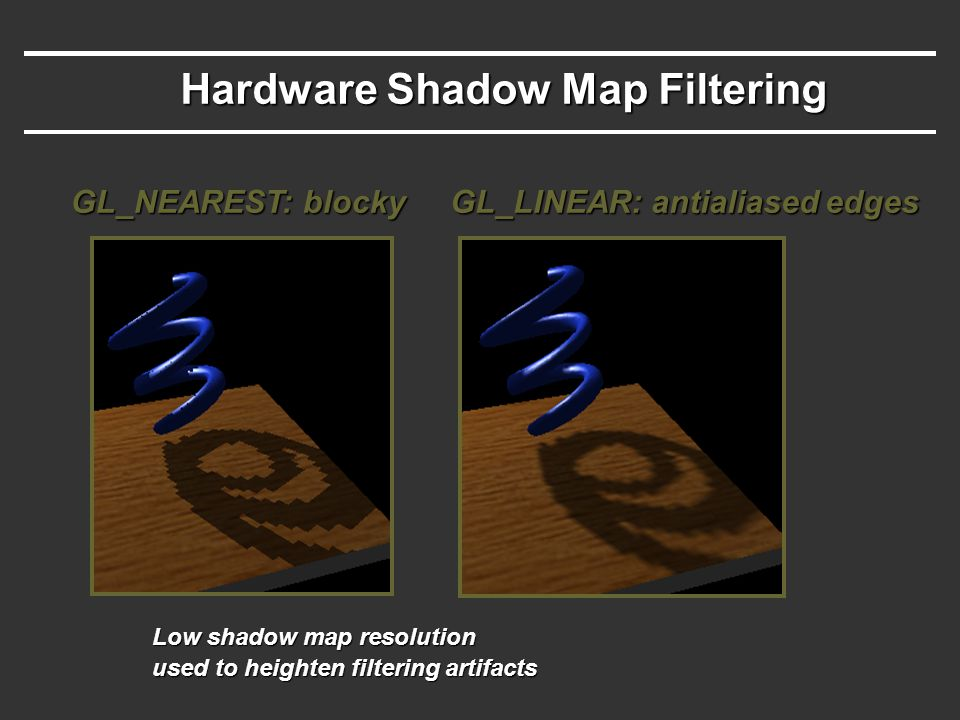 Hardware Shadow Map Filtering GL_NEAREST: blocky GL_LINEAR: antialiased edges Low shadow map resolution used to heighten filtering artifacts