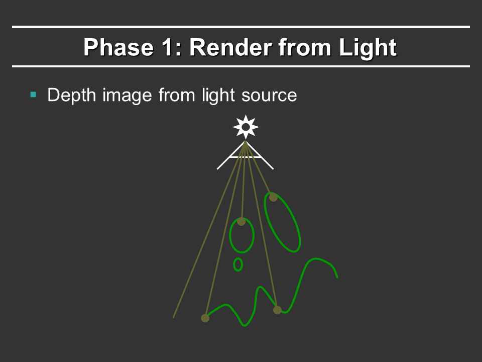 Phase 1: Render from Light  Depth image from light source