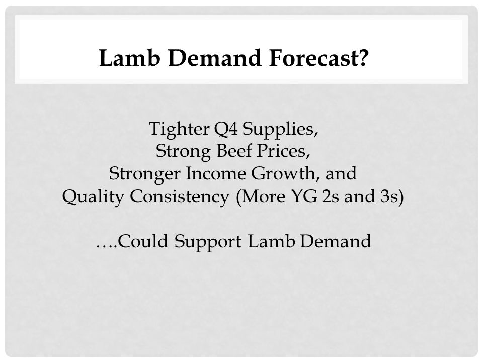 Lamb Demand Forecast.