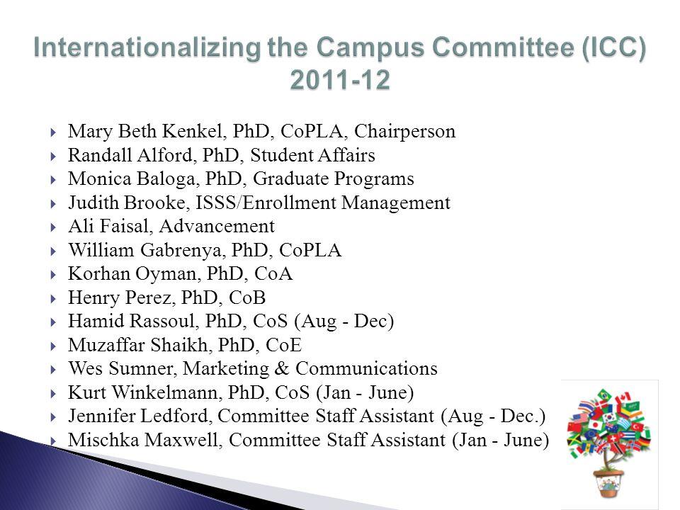  Mary Beth Kenkel, PhD, CoPLA, Chairperson  Randall Alford, PhD, Student Affairs  Monica Baloga, PhD, Graduate Programs  Judith Brooke, ISSS/Enrol