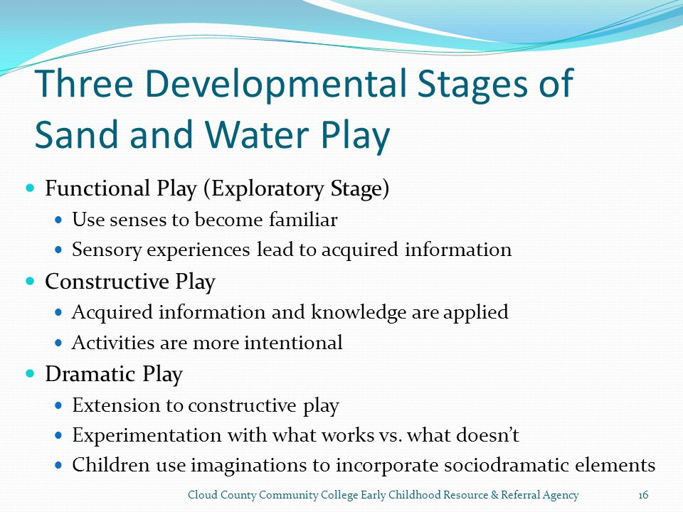 Three Developmental Stages of Sand and Water Play Functional Play (Exploratory Stage) Use senses to become familiar Sensory experiences lead to acquired information Constructive Play Acquired information and knowledge are applied Activities are more intentional Dramatic Play Extension to constructive play Experimentation with what works vs.