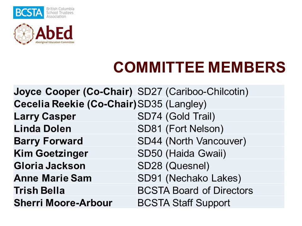 COMMITTEE MEMBERS Joyce Cooper (Co-Chair)SD27 (Cariboo-Chilcotin) Cecelia Reekie (Co-Chair)SD35 (Langley) Larry CasperSD74 (Gold Trail) Linda DolenSD8