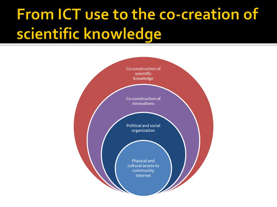 1.Citizen´s appropriation of ICT for community empowerment 2.