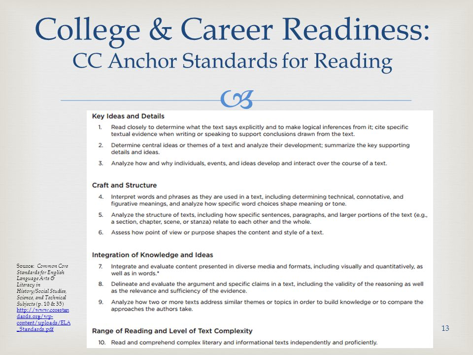  College & Career Readiness: CC Anchor Standards for Reading 13 Source: Common Core Standards for English Language Arts & Literacy in History/Social Studies, Science, and Technical Subjects (p.