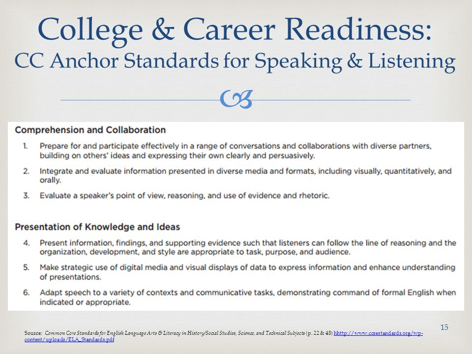  College & Career Readiness: CC Anchor Standards for Speaking & Listening 15 Source: Common Core Standards for English Language Arts & Literacy in History/Social Studies, Science, and Technical Subjects (p.