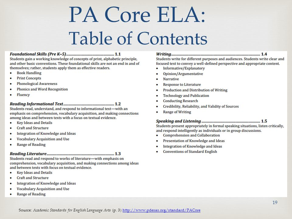 PA Core ELA: Table of Contents Source: Academic Standards for English Language Arts (p.
