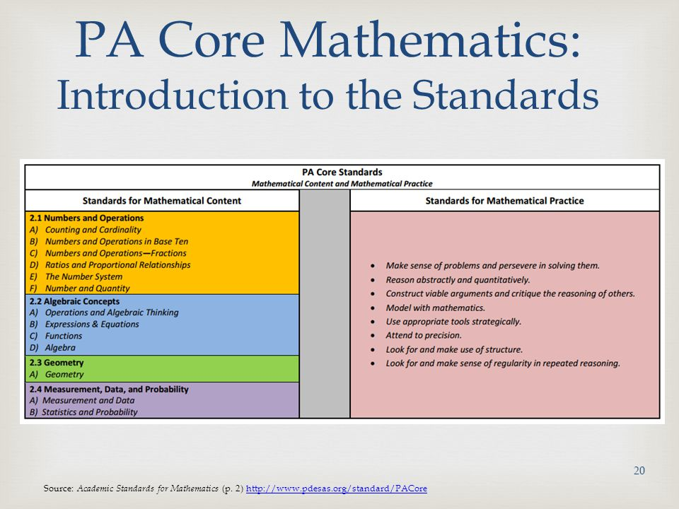 PA Core Mathematics: Introduction to the Standards Source: Academic Standards for Mathematics (p.