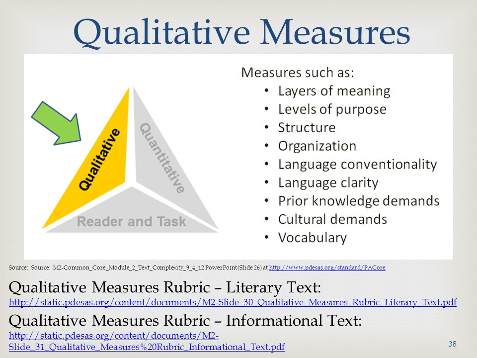 Qualitative Measures Source: Source: M2-Common_Core_Module_2_Text_Complexity_9_4_12 PowerPoint (Slide 26) at http://www.pdesas.org/standard/PACorehttp://www.pdesas.org/standard/PACore Qualitative Measures Rubric – Literary Text: http://static.pdesas.org/content/documents/M2-Slide_30_Qualitative_Measures_Rubric_Literary_Text.pdf Qualitative Measures Rubric – Informational Text: http://static.pdesas.org/content/documents/M2- Slide_31_Qualitative_Measures%20Rubric_Informational_Text.pdf 38