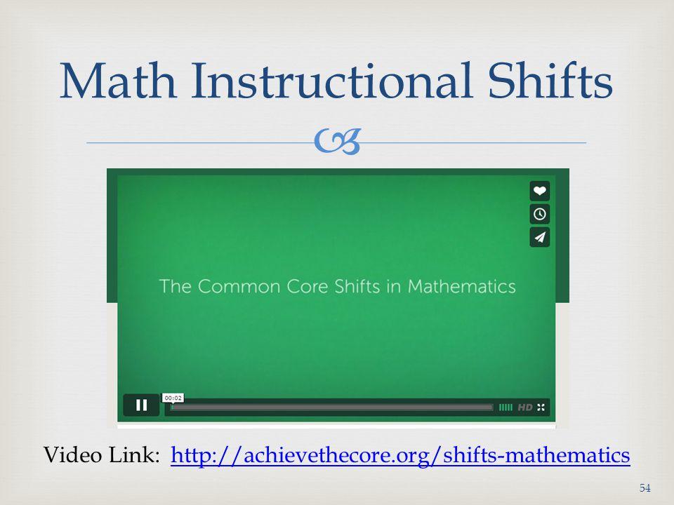  Math Instructional Shifts Video Link: http://achievethecore.org/shifts-mathematicshttp://achievethecore.org/shifts-mathematics 54