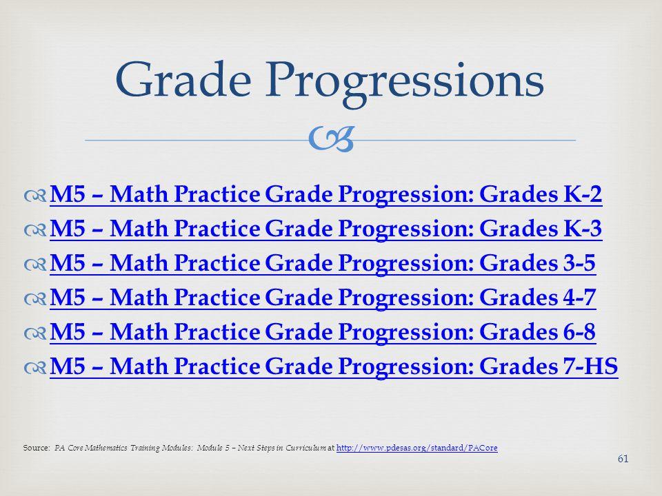   M5 – Math Practice Grade Progression: Grades K-2 M5 – Math Practice Grade Progression: Grades K-2  M5 – Math Practice Grade Progression: Grades K-3 M5 – Math Practice Grade Progression: Grades K-3  M5 – Math Practice Grade Progression: Grades 3-5 M5 – Math Practice Grade Progression: Grades 3-5  M5 – Math Practice Grade Progression: Grades 4-7 M5 – Math Practice Grade Progression: Grades 4-7  M5 – Math Practice Grade Progression: Grades 6-8 M5 – Math Practice Grade Progression: Grades 6-8  M5 – Math Practice Grade Progression: Grades 7-HS M5 – Math Practice Grade Progression: Grades 7-HS Source: PA Core Mathematics Training Modules: Module 5 – Next Steps in Curriculum at http://www.pdesas.org/standard/PACorehttp://www.pdesas.org/standard/PACore Grade Progressions 61
