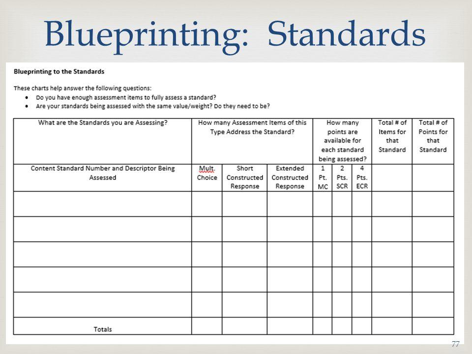  Blueprinting: Standards 77