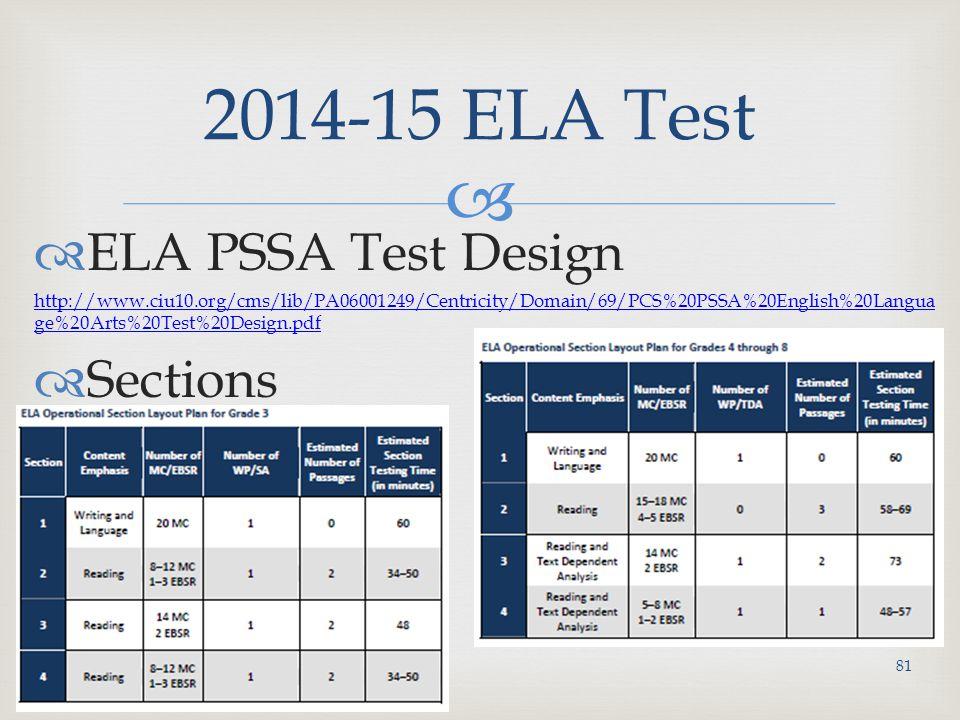   ELA PSSA Test Design http://www.ciu10.org/cms/lib/PA06001249/Centricity/Domain/69/PCS%20PSSA%20English%20Langua ge%20Arts%20Test%20Design.pdf  Sections 2014-15 ELA Test 81