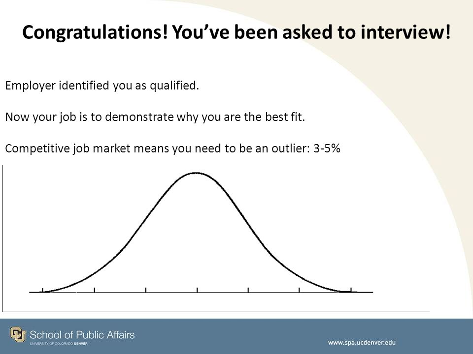 Congratulations. You've been asked to interview. Employer identified you as qualified.