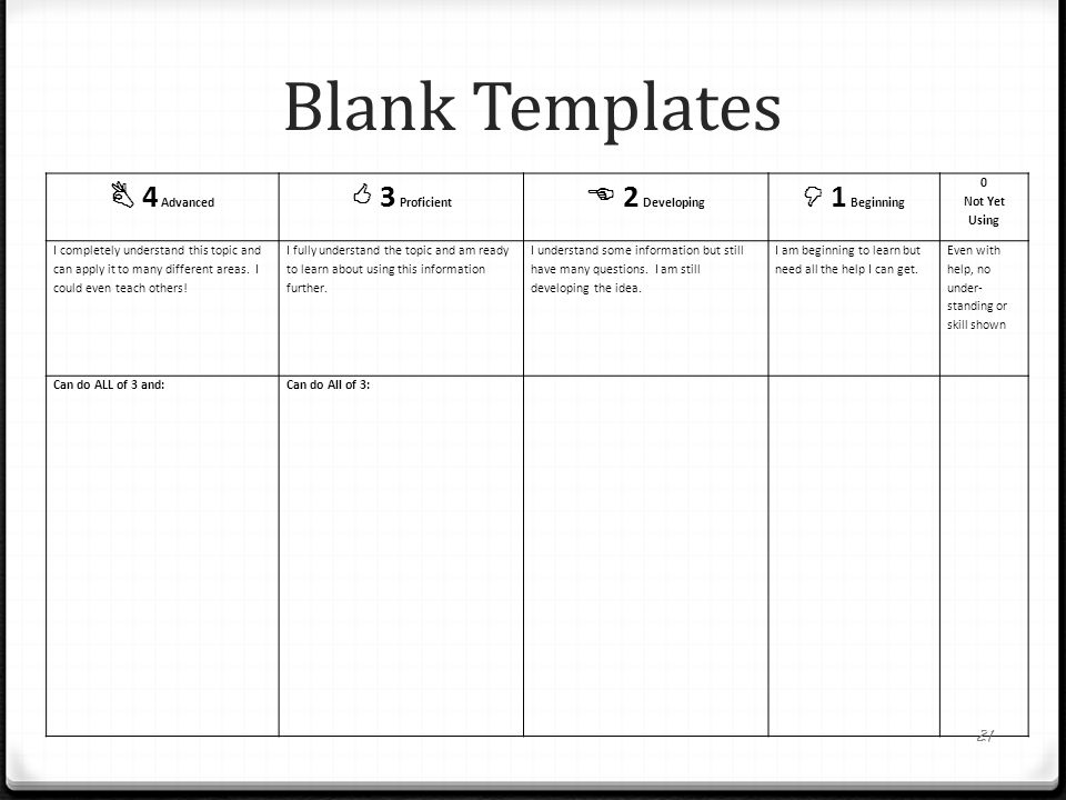 Blank Templates  4 Advanced  3 Proficient  2 Developing  1 Beginning 0 Not Yet Using I completely understand this topic and can apply it to many d