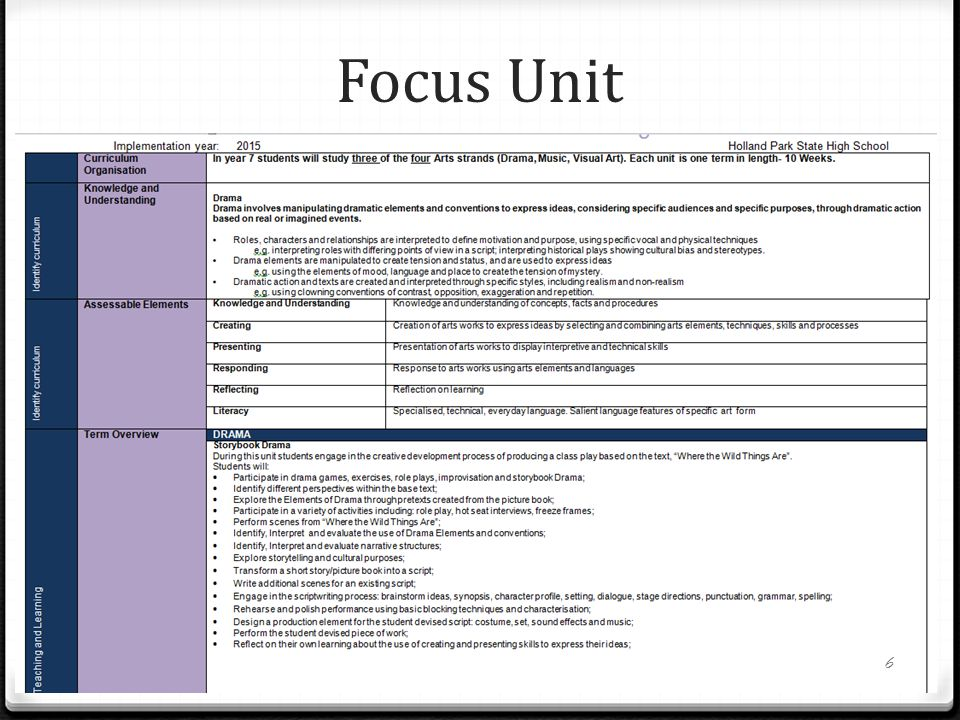 Focus Unit 6