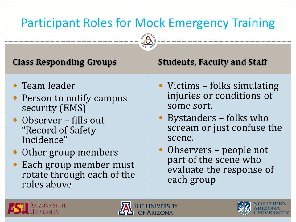 Class Responding Groups Students, Faculty and Staff Team leader Person to notify campus security (EMS) Observer – fills out Record of Safety Incidence Other group members Each group member must rotate through each of the roles above Victims – folks simulating injuries or conditions of some sort.