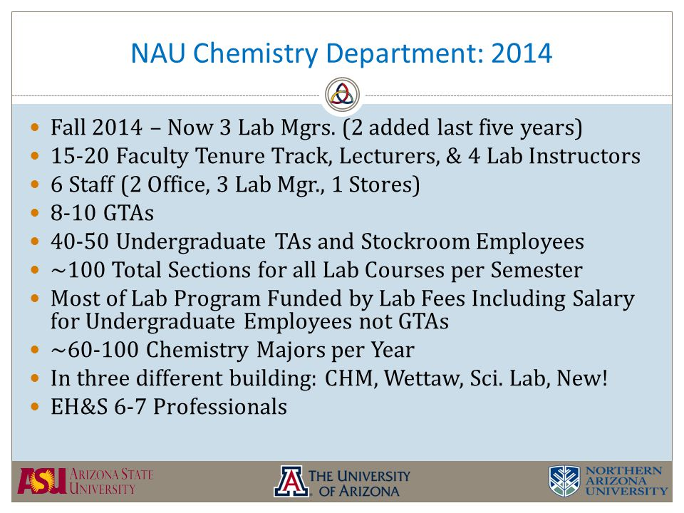 NAU Chemistry Department: 2014 Fall 2014 – Now 3 Lab Mgrs.