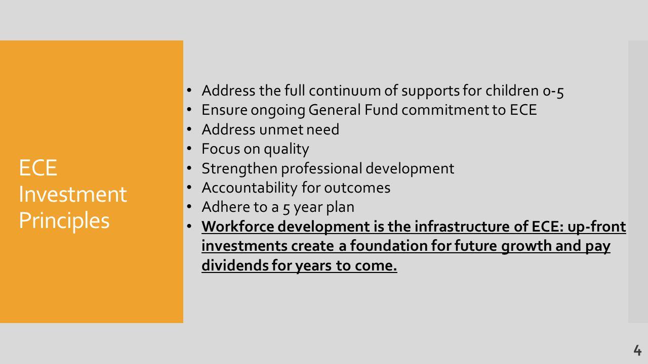 3 Essential Elements of Capacity: 1.Workforce 2. Workforce 3.