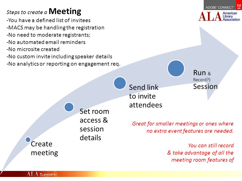 Create Meetin g Create Event Add Event Details Confirm Registration Questions Link to Meeting Select Email Options Publish Event Moderate Registration Run Session Steps to create an Event Wrap Event functionality around your Meeting if: -You are casting invitation to a more open audience -You need to moderate registrants; (approve, deny or waitlist) -You want automated invites, reminders &/or thank-yous -You want a web presence to promote the event -You want invite to include speaker details in layout -You need analytics or reporting on engagement req.